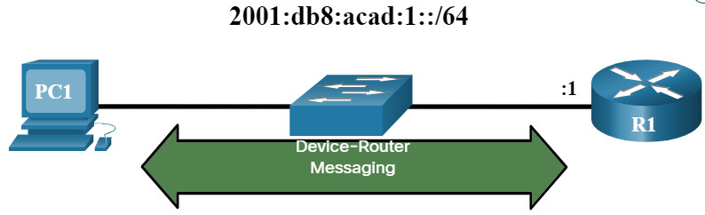 IPv6 Neighbor Discovery Messages-2
